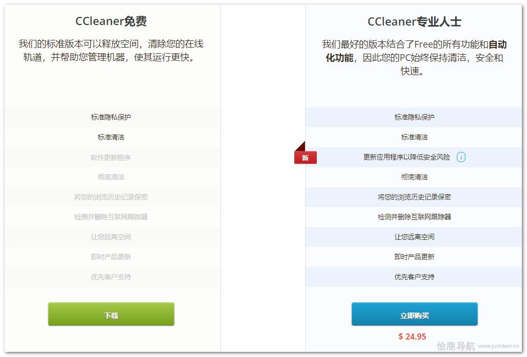专注电脑清理CCleaner 电脑用户必备的清理软件